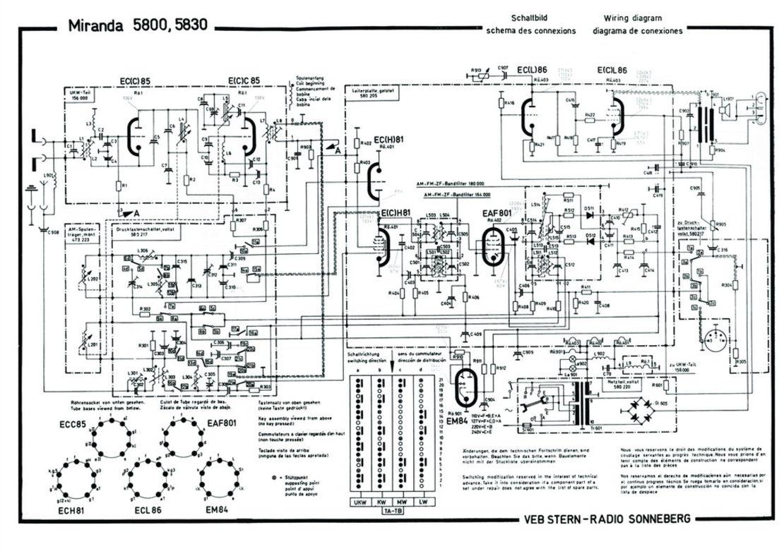 Cool Miranda 5800 Wiring Digital Resources Almabapapkbiperorg